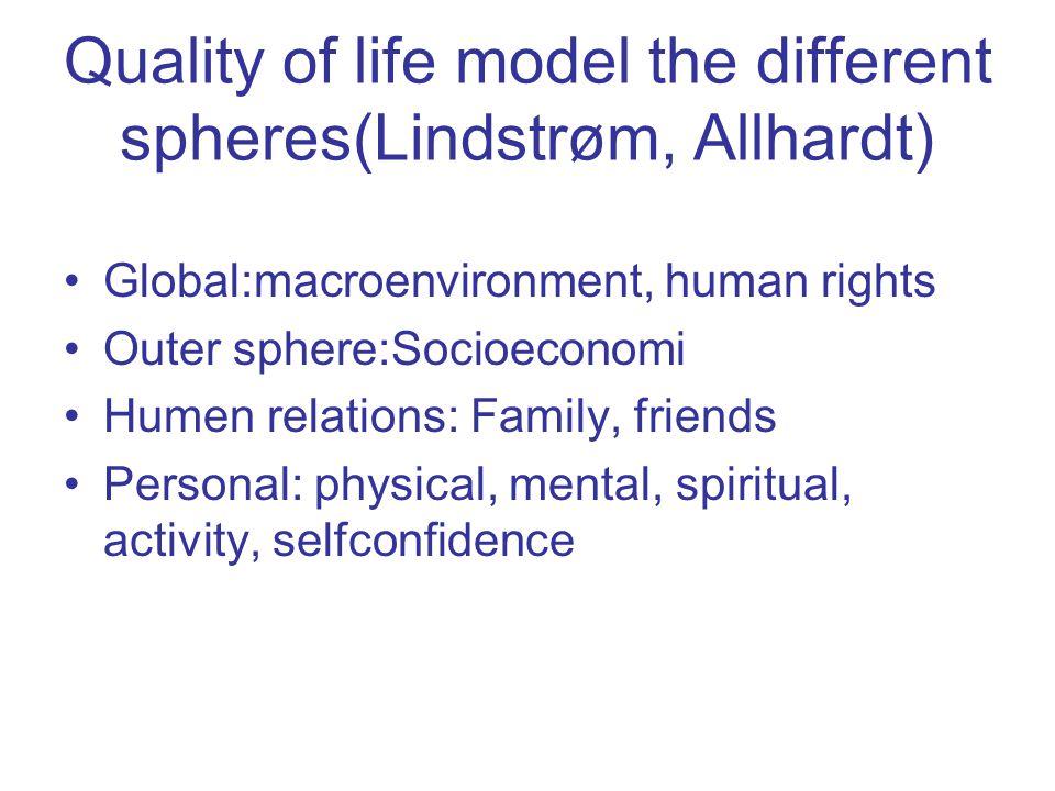 Quality of life model the different spheres(Lindstrøm, Allhardt)