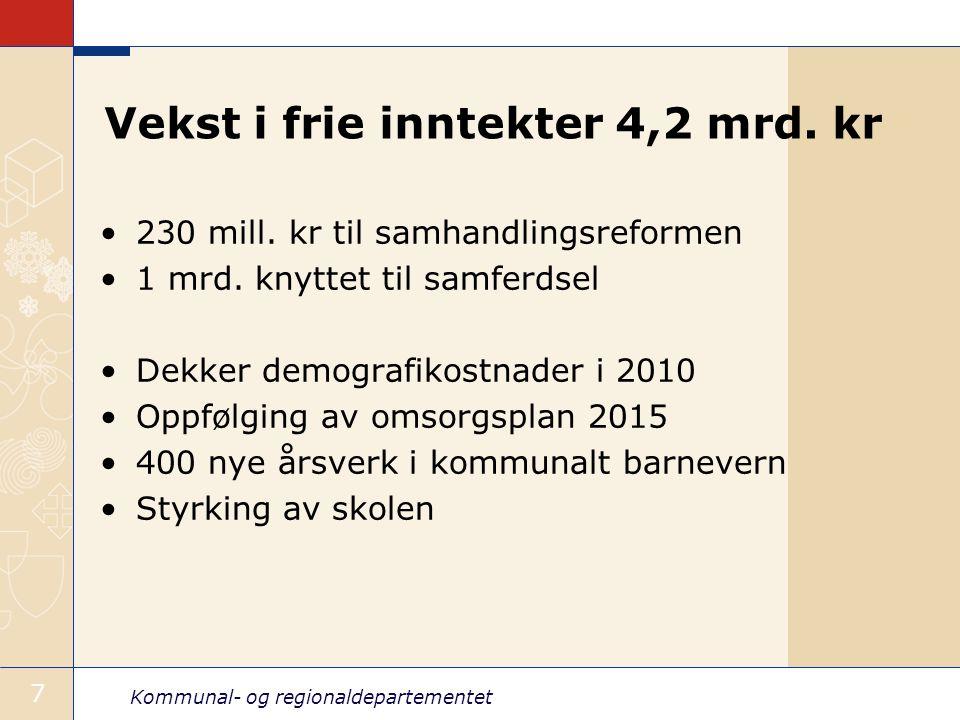 Vekst i frie inntekter 4,2 mrd. kr