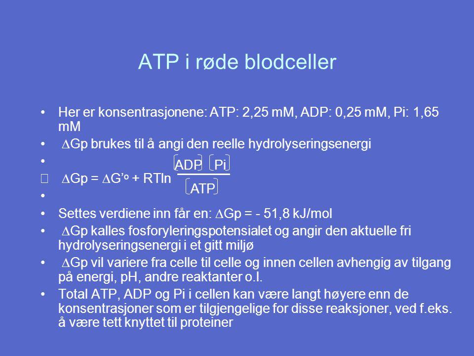 ATP i røde blodceller Her er konsentrasjonene: ATP: 2,25 mM, ADP: 0,25 mM, Pi: 1,65 mM. DGp brukes til å angi den reelle hydrolyseringsenergi.