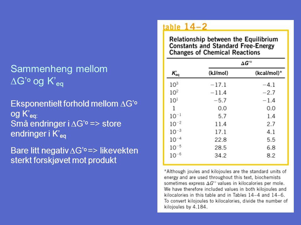 Sammenheng mellom DG'o og K'eq Eksponentielt forhold mellom DG'o og K'eq: Små endringer i DG'o => store endringer i K'eq Bare litt negativ DG'o => likevekten sterkt forskjøvet mot produkt