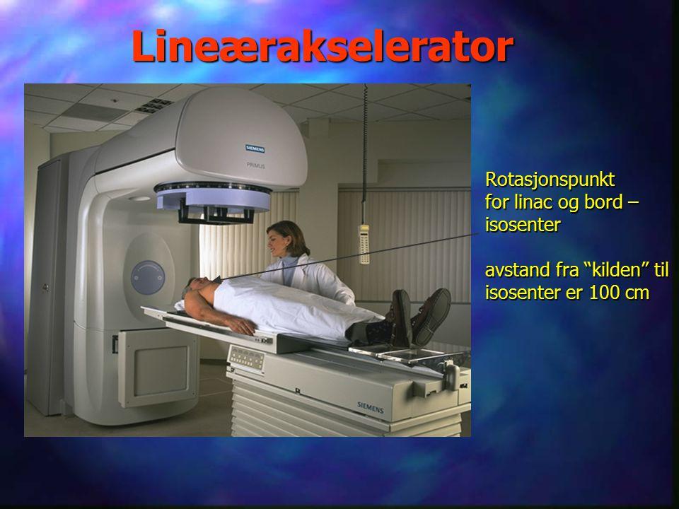 Lineærakselerator Rotasjonspunkt for linac og bord – isosenter