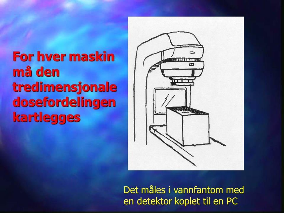 For hver maskin må den tredimensjonale dosefordelingen kartlegges