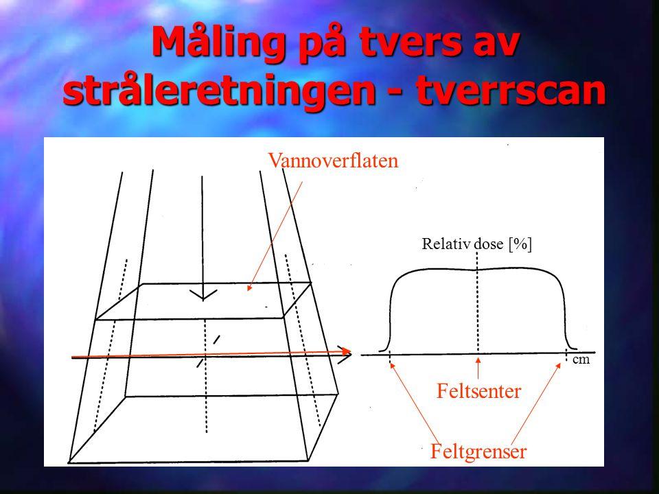Måling på tvers av stråleretningen - tverrscan