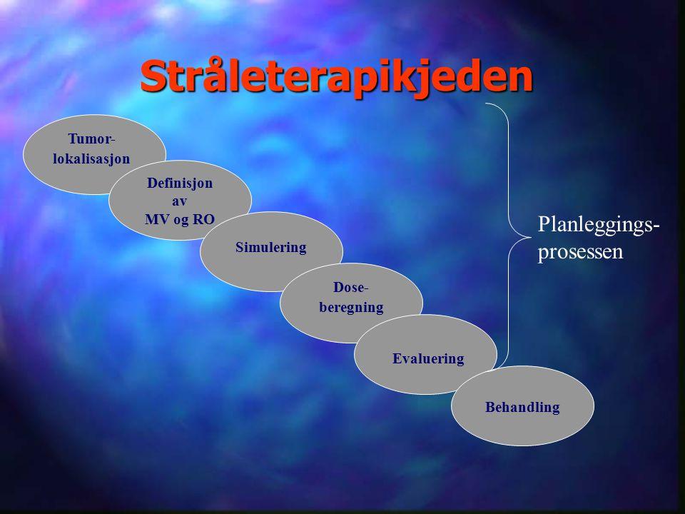 Stråleterapikjeden Planleggings- prosessen Tumor- lokalisasjon