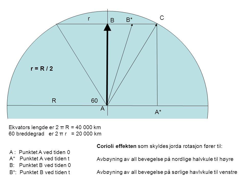 r C B B* r = R / 2 R 60 A A* Ekvators lengde er 2 π R = 40 000 km