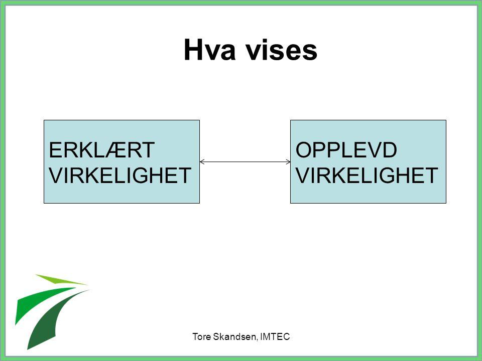 Hva vises ERKLÆRT VIRKELIGHET OPPLEVD VIRKELIGHET Tore Skandsen, IMTEC