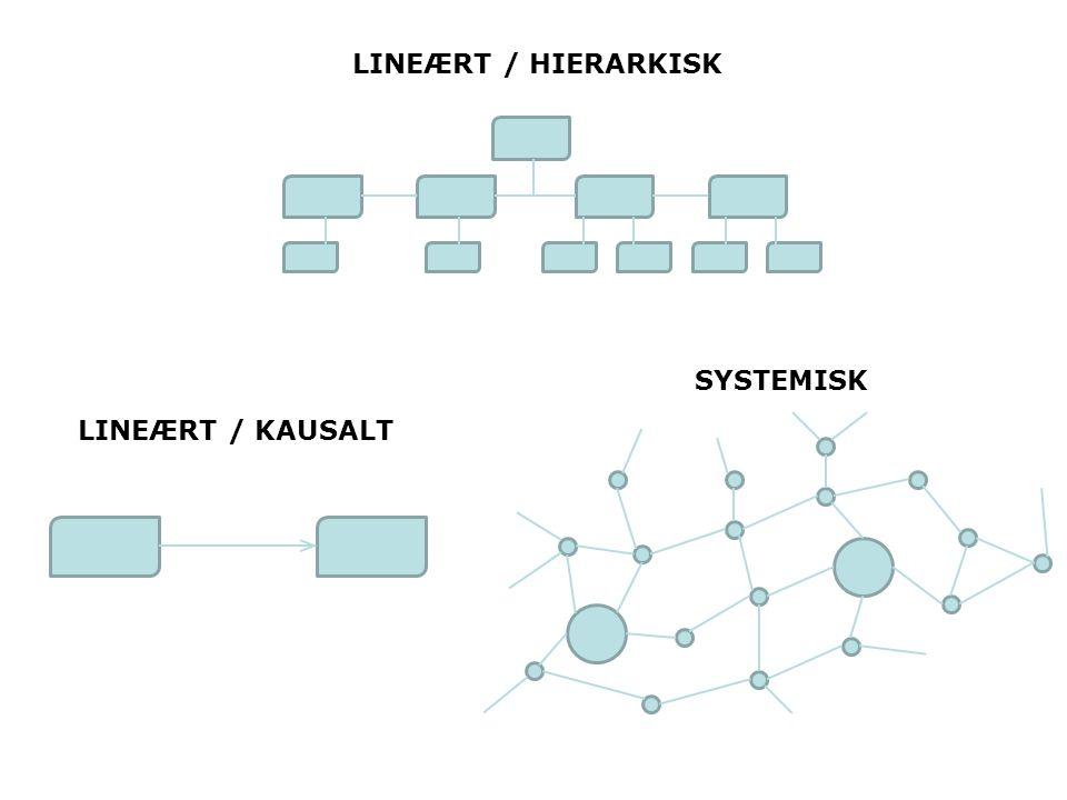 LINEÆRT / HIERARKISK SYSTEMISK LINEÆRT / KAUSALT 21