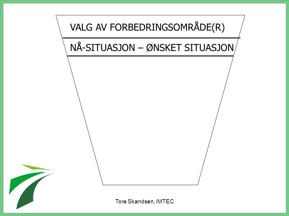VALG AV FORBEDRINGSOMRÅDE(R)