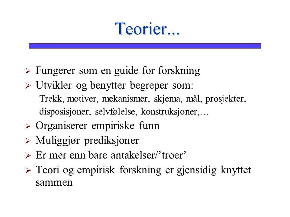 Teorier... Fungerer som en guide for forskning
