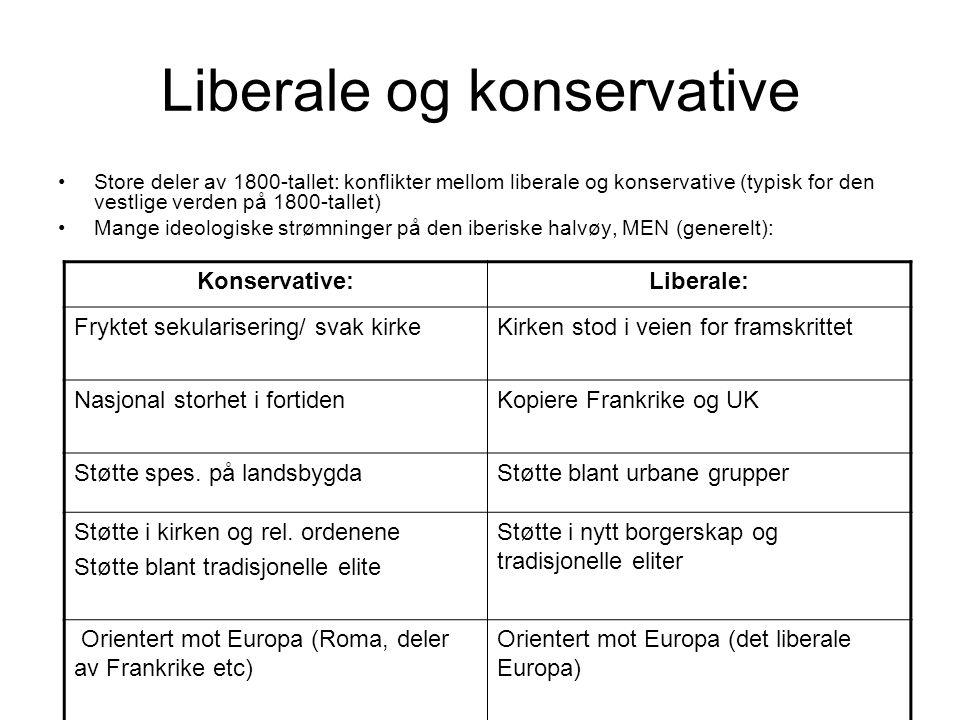 Liberale og konservative