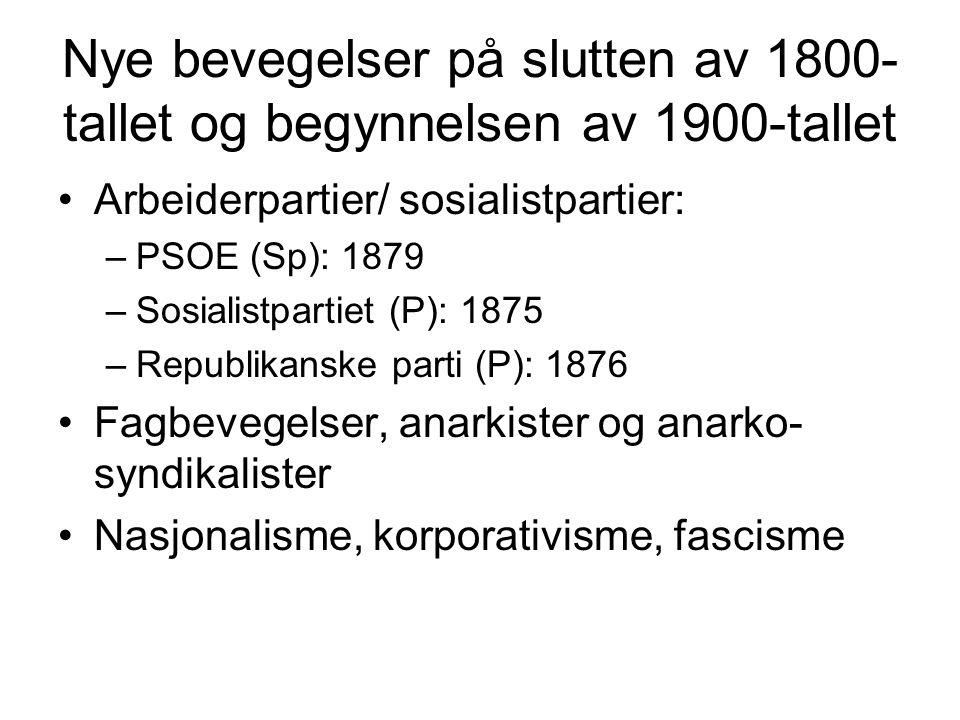 Nye bevegelser på slutten av 1800-tallet og begynnelsen av 1900-tallet