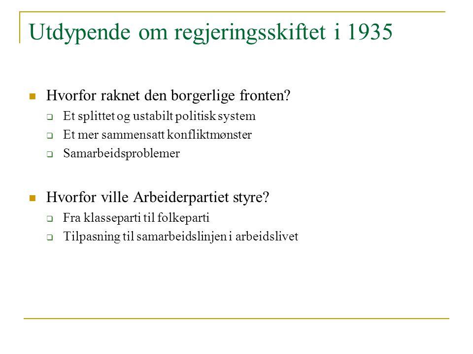 Utdypende om regjeringsskiftet i 1935
