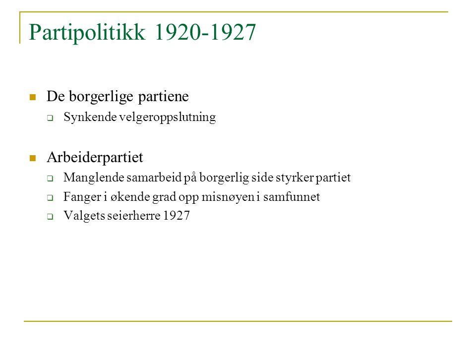 Partipolitikk 1920-1927 De borgerlige partiene Arbeiderpartiet