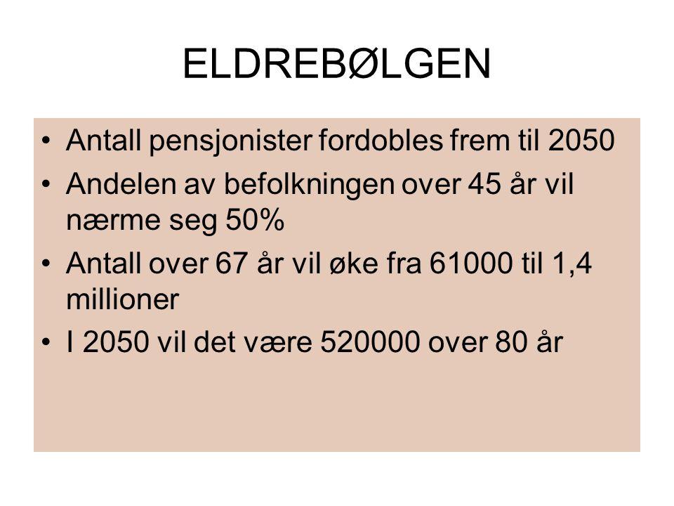 ELDREBØLGEN Antall pensjonister fordobles frem til 2050
