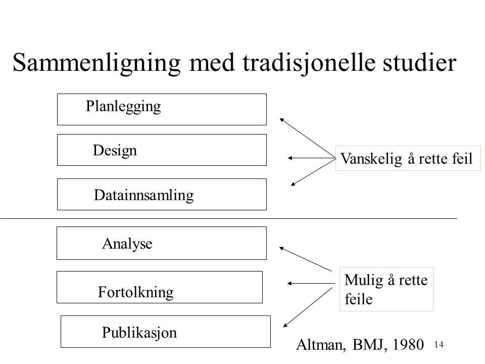 Sammenligning med tradisjonelle studier