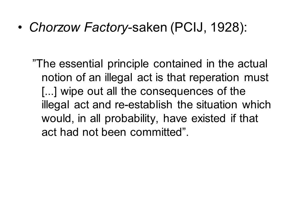 Chorzow Factory-saken (PCIJ, 1928):