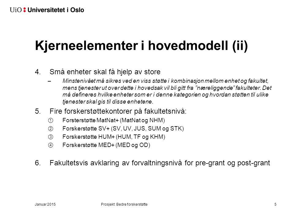 Kjerneelementer i hovedmodell: (i)