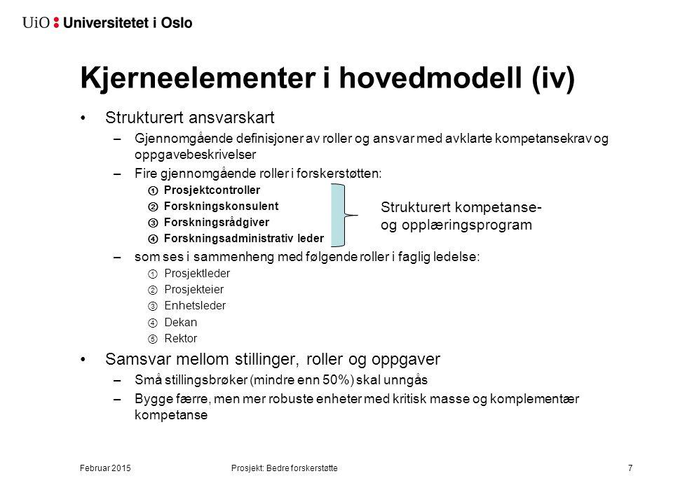 Kjerneelementer i hovedmodell (iii)