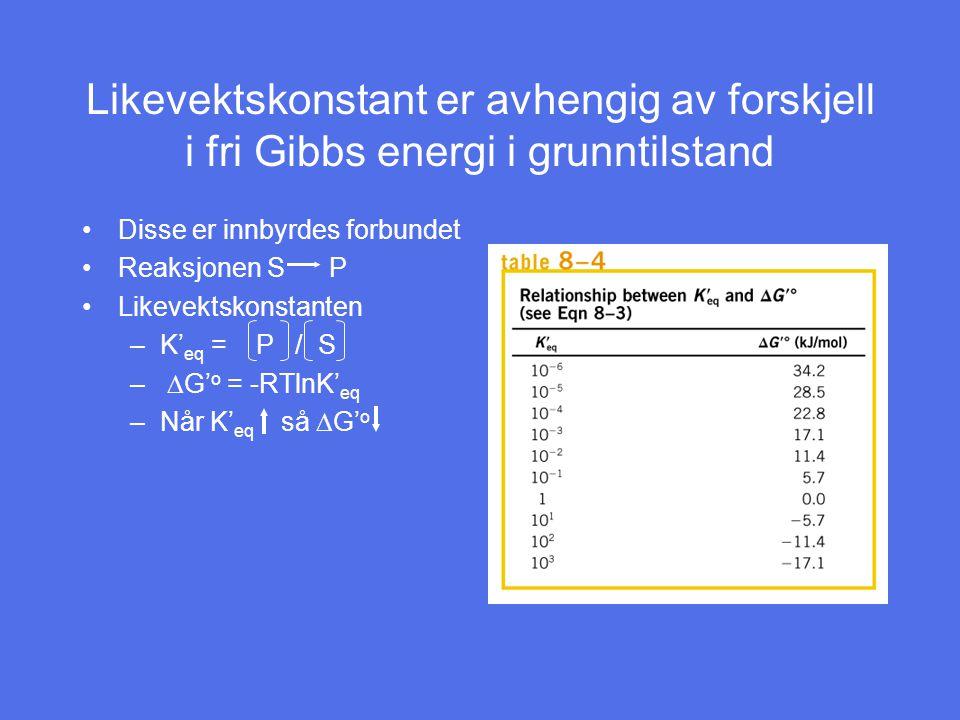 Likevektskonstant er avhengig av forskjell i fri Gibbs energi i grunntilstand