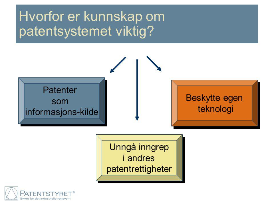 Hvorfor er kunnskap om patentsystemet viktig