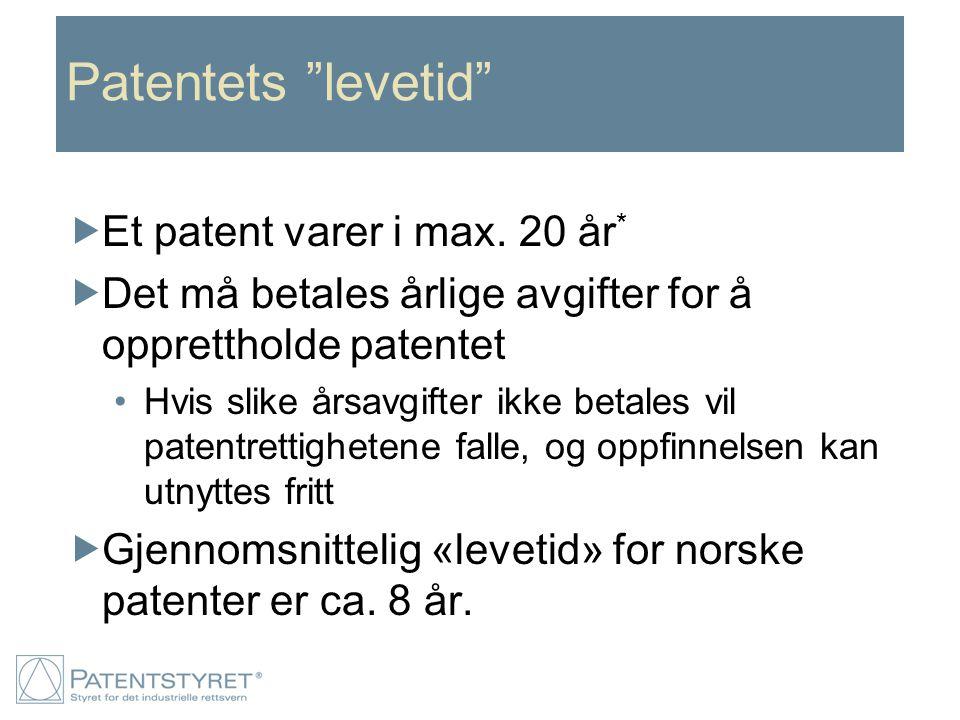 Patentets levetid Et patent varer i max. 20 år*