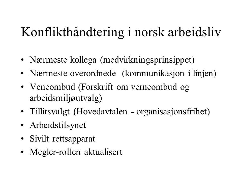 Konflikthåndtering i norsk arbeidsliv