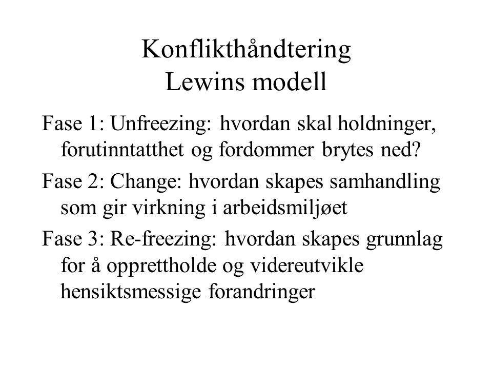 Konflikthåndtering Lewins modell