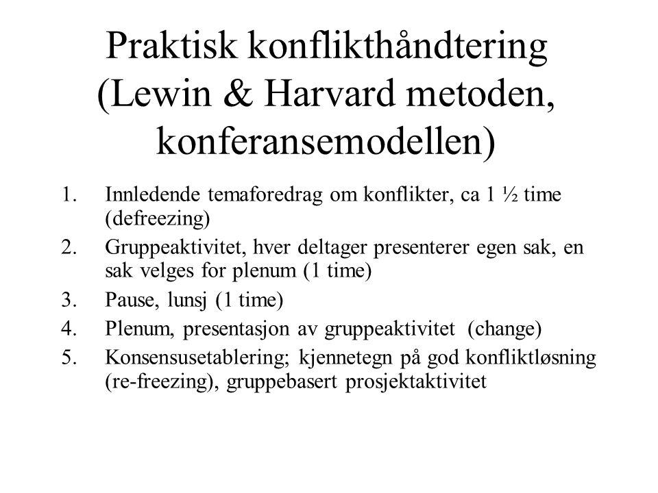 Praktisk konflikthåndtering (Lewin & Harvard metoden, konferansemodellen)