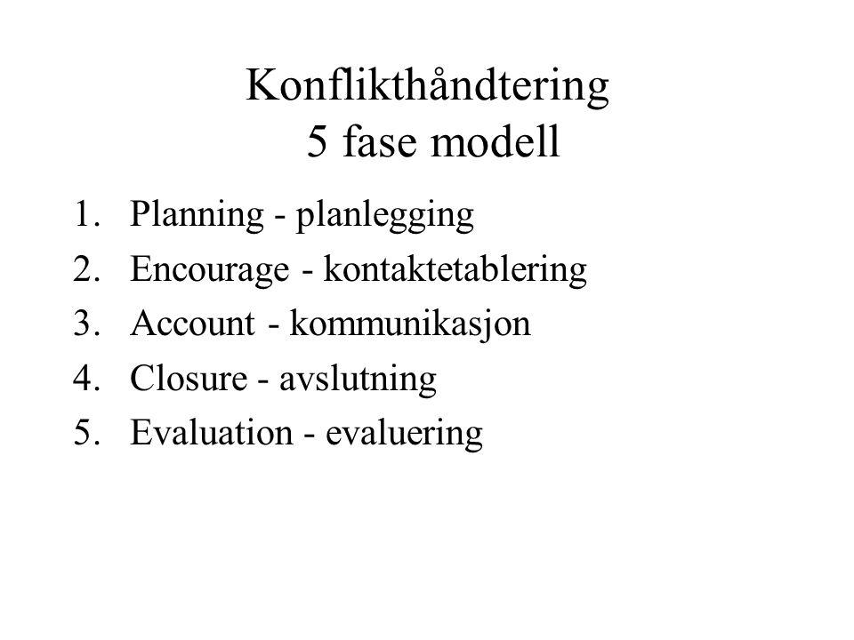 Konflikthåndtering 5 fase modell