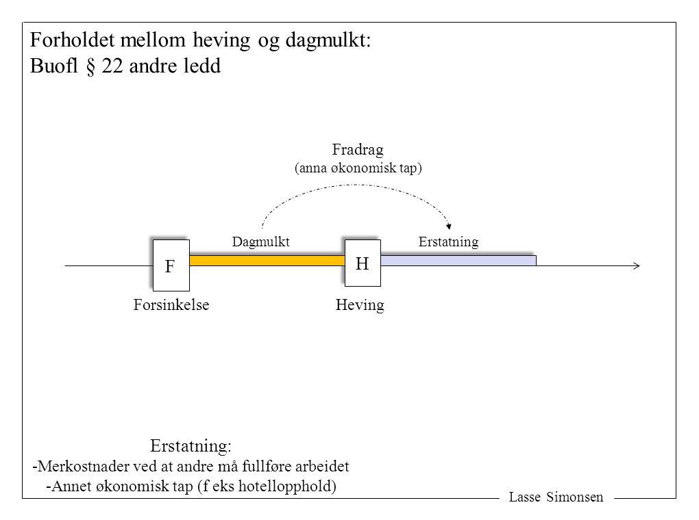 Forholdet mellom heving og dagmulkt: Buofl § 22 andre ledd