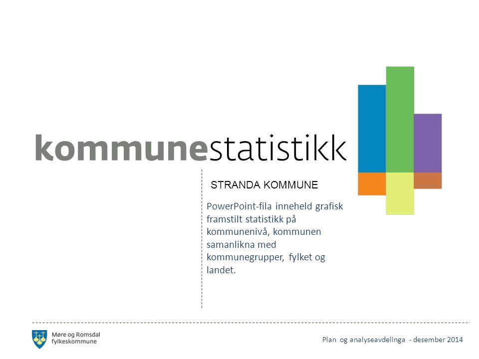 STRANDA KOMMUNE PowerPoint-fila inneheld grafisk framstilt statistikk på kommunenivå, kommunen samanlikna med kommunegrupper, fylket og landet.