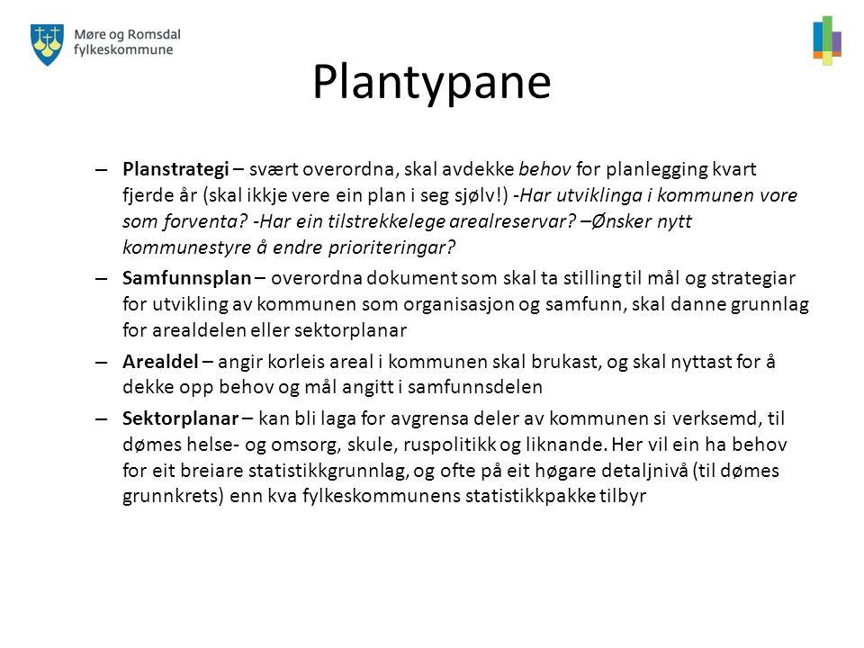 Plantypane
