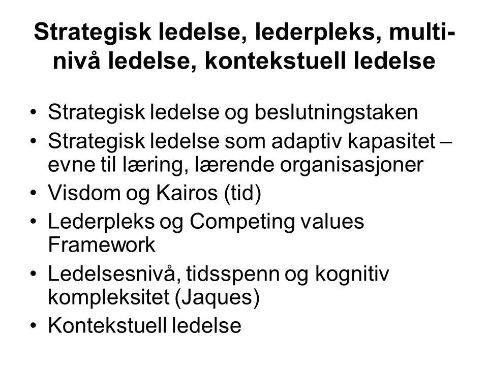 Strategisk ledelse, lederpleks, multi-nivå ledelse, kontekstuell ledelse