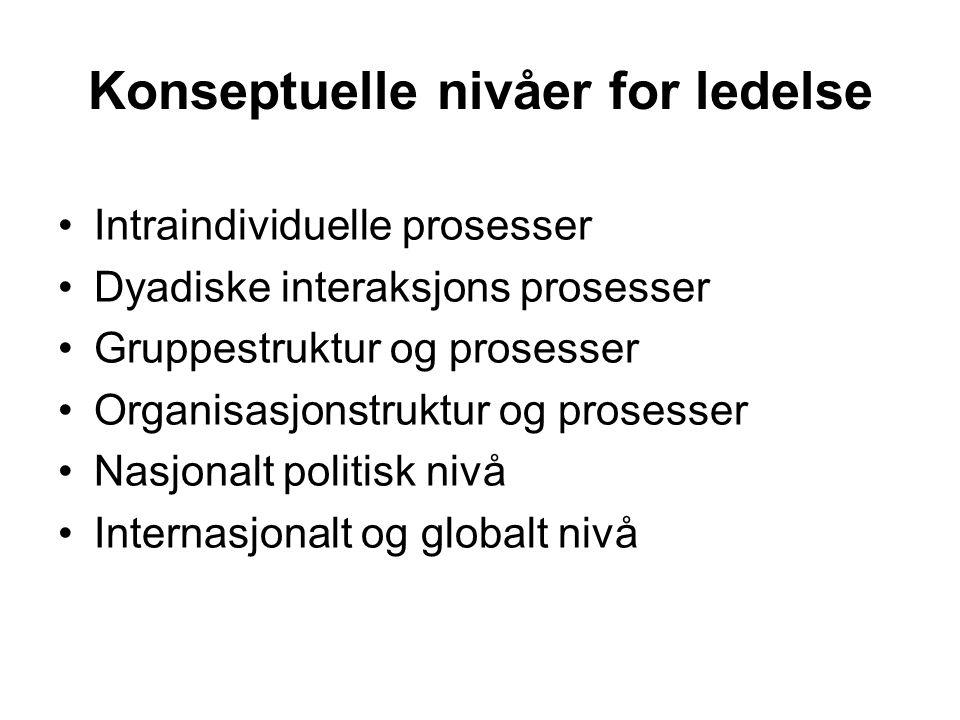 Konseptuelle nivåer for ledelse
