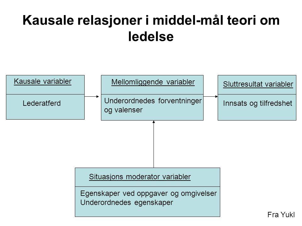 Kausale relasjoner i middel-mål teori om ledelse