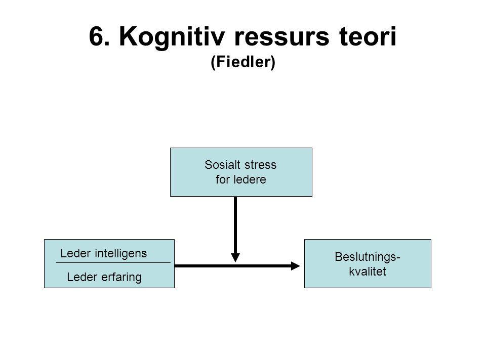 6. Kognitiv ressurs teori (Fiedler)