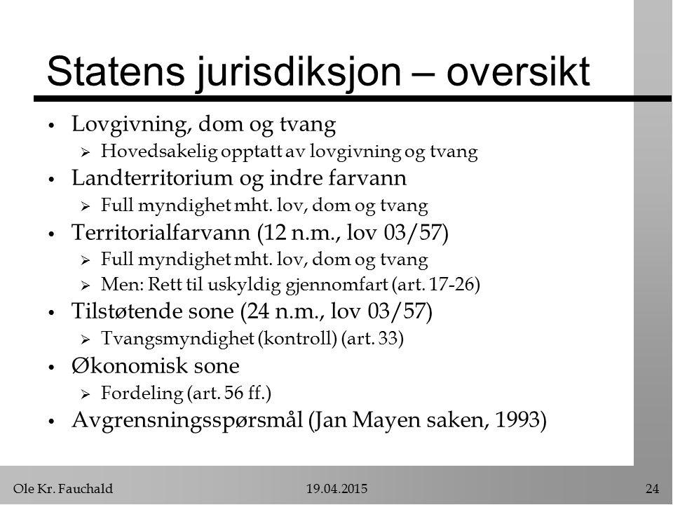 Statens jurisdiksjon – oversikt