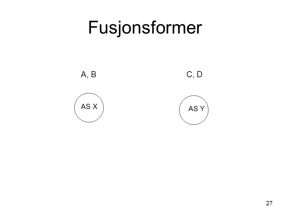 Fusjonsformer A, B C, D AS X AS Y