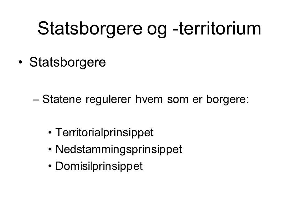 Statsborgere og -territorium