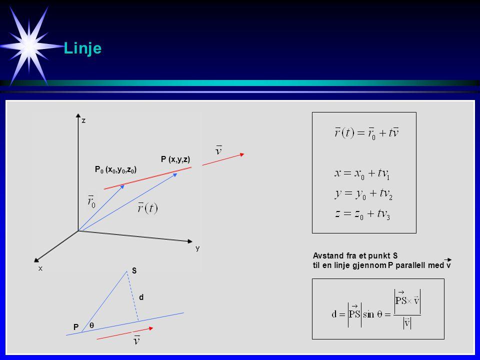 Linje P (x,y,z) P0 (x0,y0,z0) Avstand fra et punkt S