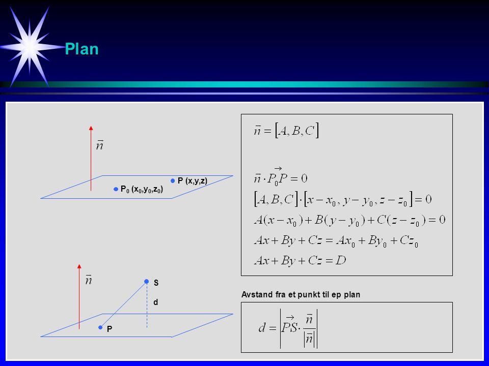 Plan P (x,y,z) P0 (x0,y0,z0) S Avstand fra et punkt til ep plan d P
