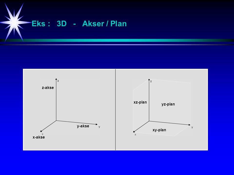 Eks : 3D - Akser / Plan z-akse xz-plan yz-plan y-akse xy-plan x-akse