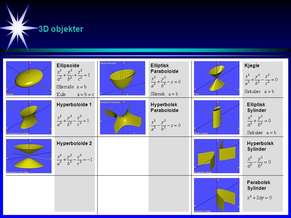 3D objekter Ellipsoide Elliptisk Paraboloide Kjegle Hyperboloide 1