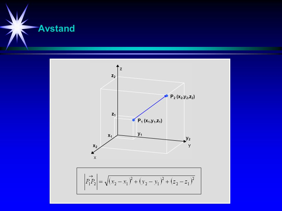 Avstand z2 P2 (x2,y2,z2) z1 P1 (x1,y1,z1) x1 y1 y2 x2
