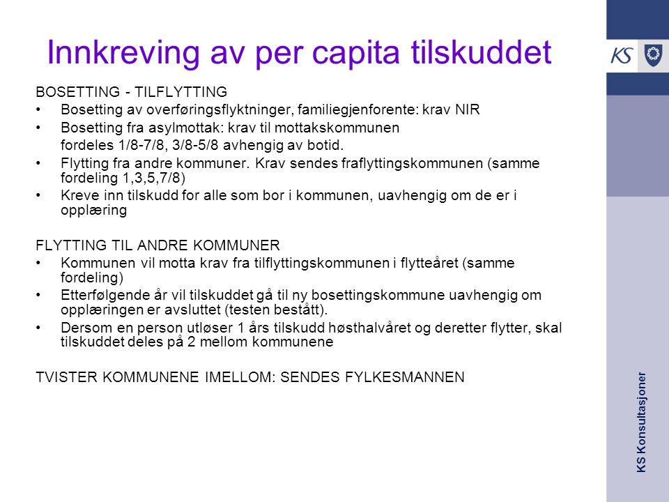 Innkreving av per capita tilskuddet