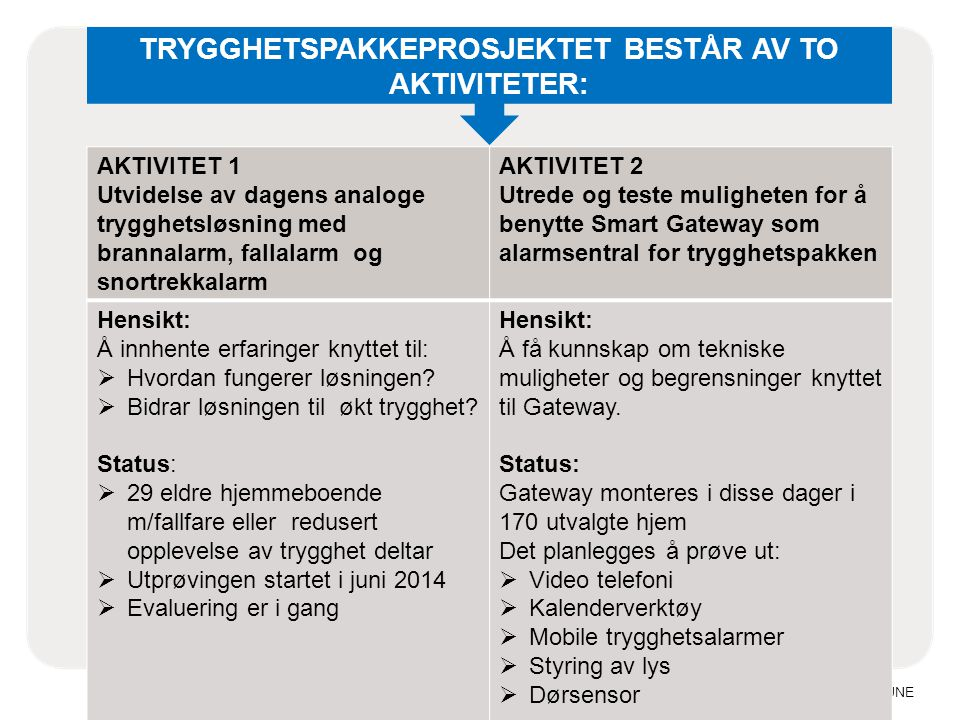 TRYGGHETSPAKKEPROSJEKTET BESTÅR AV TO AKTIVITETER:
