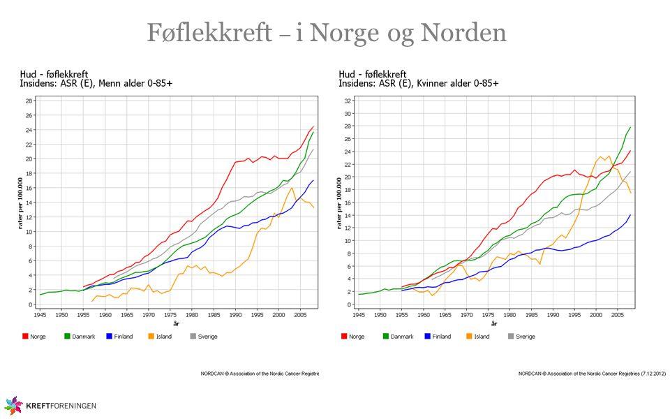 Føflekkreft – i Norge og Norden