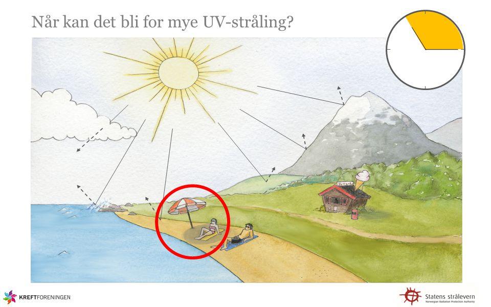 Hva påvirker nivået på UV-strålingen