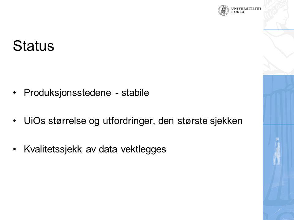 Status Produksjonsstedene - stabile