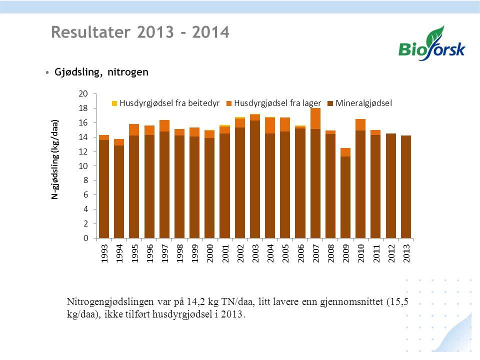 Resultater 2013 - 2014 Gjødsling, nitrogen
